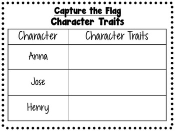 Capture the Flag by Kate Messner - A Complete Novel Study!