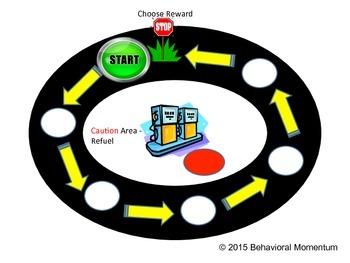 Car Behavior Chart