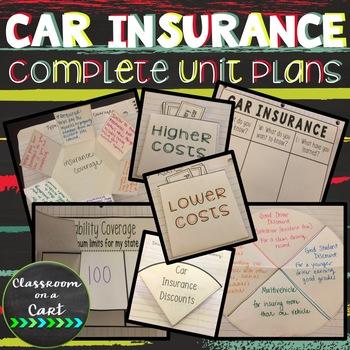 Car Insurance Complete Unit Plans