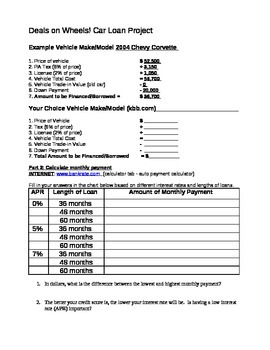 Car Loan math worksheet - interest, terms, monthly payment, banking