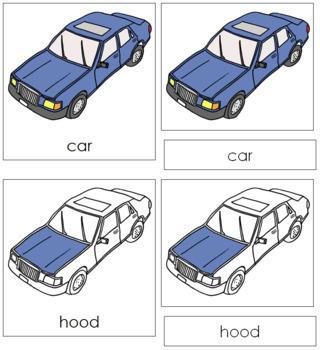 Car Nomenclature Cards