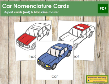 Car Nomenclature Cards (Red)
