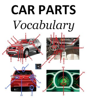 Travel and Transportation (A): Car Parts Vocabulary Worksheet
