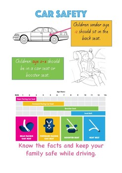 Car Safety Poster
