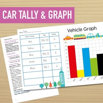 Car Tally and Graph