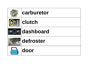 Car parts in English Word wall