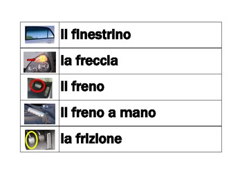 Car parts in Italian word wall