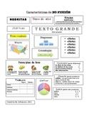Características de No Ficción (Non-Fiction Text Features) - Spanish