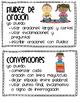 Características de la Escritura Posters