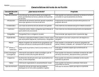 Características del texto de no ficción_ ¿Que buscar en texto?_ Propósito