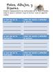 Características del texto informativo