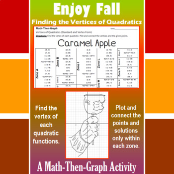 Caramel Apple - A Math-Then-Graph Activity - Finding Vertices