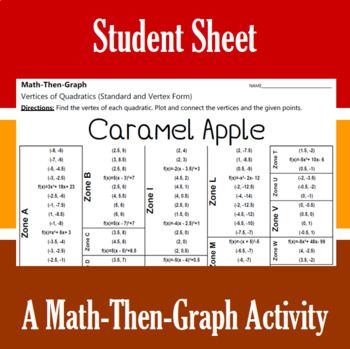 Caramel Apple - A Math-Then-Graph Activity - Finding Vertices