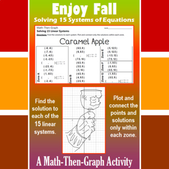 Caramel Apple - A Math-Then-Graph Activity - Solve 15 Systems