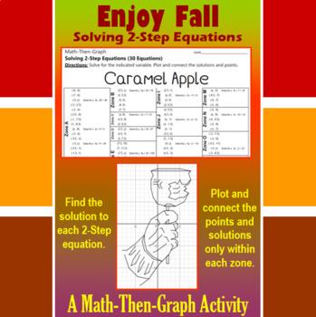 Caramel Apple - A Math-Then-Graph Activity - Solve 2-Step Equations