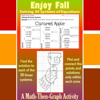 Caramel Apple - A Math-Then-Graph Activity - Solve 30 Systems
