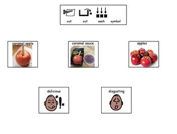 Caramel Apple Recipe Bundle - Autism Boardmaker