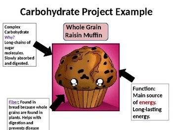 Carbohydrate Poster Project
