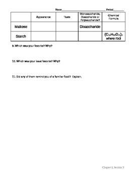 Carbohydrate/Isomer Lab