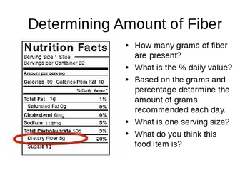 Carbohydrates- Fiber Powerpoint