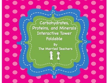 Carbohydrates, Proteins, and Minerals Interactive Pyramid