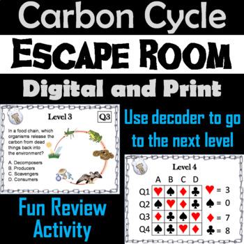 Carbon Cycle Activity: Escape Room - Science