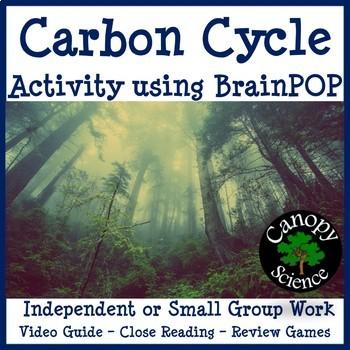 Carbon Cycle Brain Pop