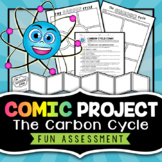 Carbon Cycle Project - Comic Strip