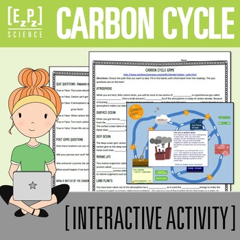 Carbon Cycle Online Tutorial