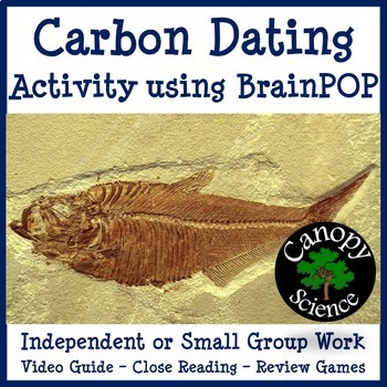 Carbon dating tehty