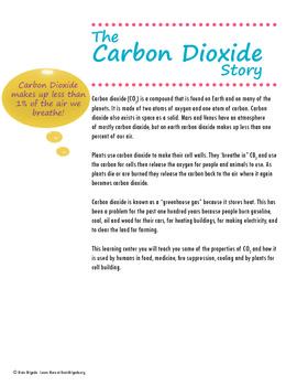 7 Carbon Dioxide Science Experiments   STEM, Chemistry