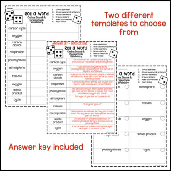 Carbon Dioxide & Oxygen Cycle Fun Interactive Vocabulary Dice Activity