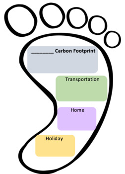 Carbon Footprint - use website to complete