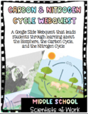 Carbon and Nitrogen Cycle Webquest for Distance Learning