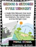 Carbon and Nitrogen Cycle Webquest