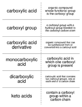 Carboxylic Acids Worksheets & Teaching Resources | TpT