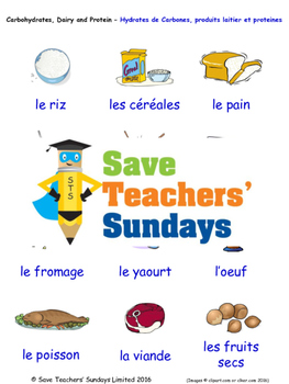 Carbs, Dairy and Protein in French Worksheets, Games, Activities and Flash Cards