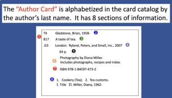 Card Catalog Lesson