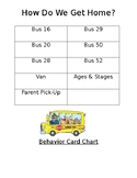 Card Change Chart and Behavior Form