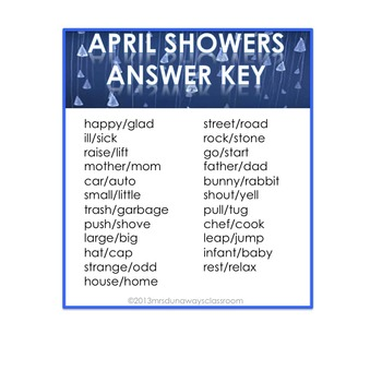 Card Game:  April Showers (synonyms)