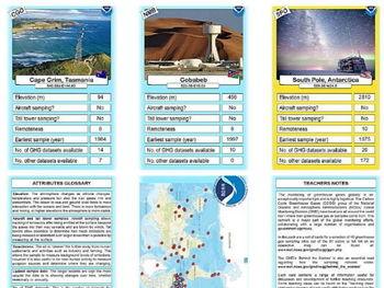 Card Game: NOAA's Greenhouse Gas Sampling Network
