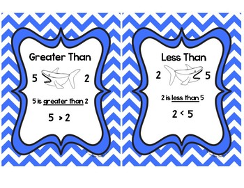 Greater Than, Less Than Math Game