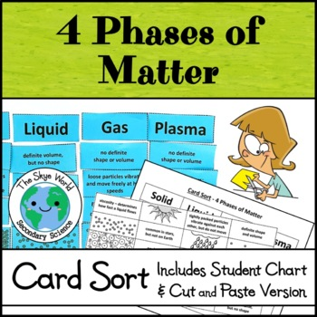 Card Sort - 4 Phases of Matter