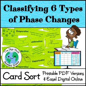Card Sort - 6 Types of Phases Changes