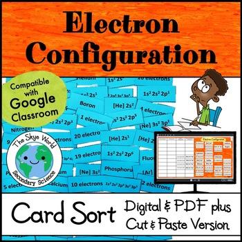 Card Sort - Electron Configuration