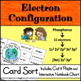 Card Sort - Electron Configuration
