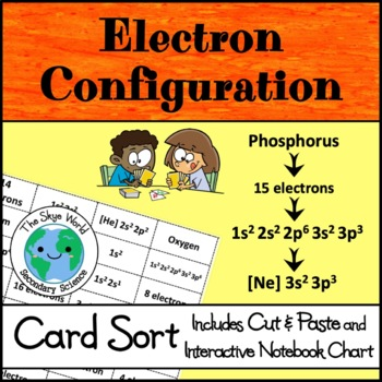 Electron Configuration Review Worksheets & Teaching Resources | TpT