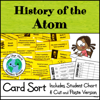 Card Sort - History of the Atom