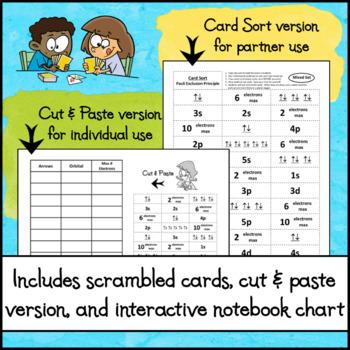 Card Sort - Pauli Exclusion Principle
