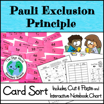 Card Sort - Pauli Exclusion Principle